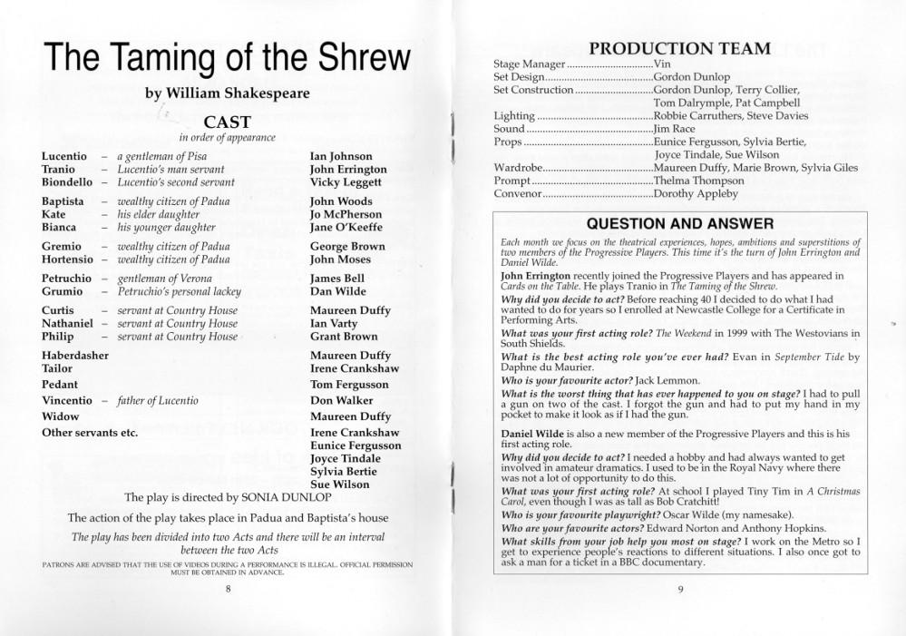 Taming of the Shrew Summary